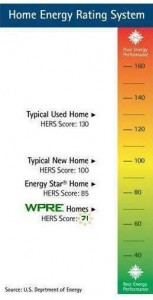 WPRE-HERS-RATING-Large2